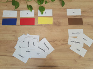 Card Sorting für Kreativität
